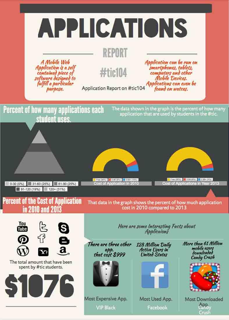 demi_infographic