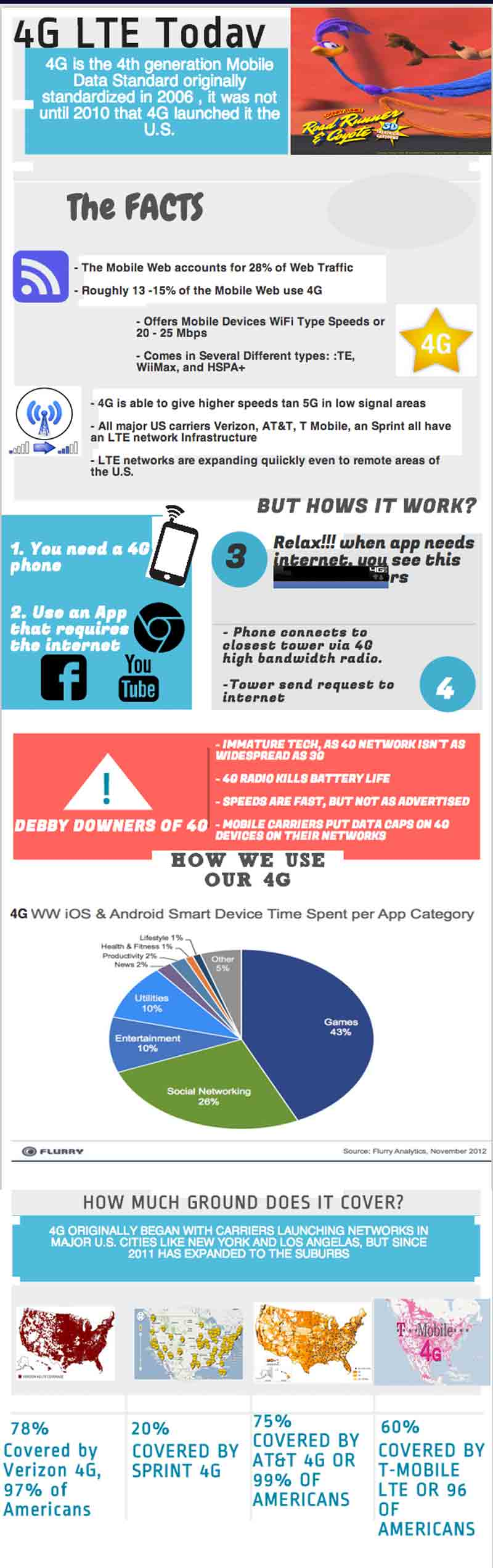 lex_infographic